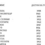 Незаконските лични карти на жители на Пустец со адреса на станови сопственост на РМ