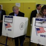 САД избори: Трамп ја победи Клинтон во трката за Белата куќа