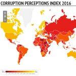 ТИ: Македонија со пад од 24 места по индексот на перцепција на корупција