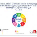 Оценка на јавното мислење и нивото на перцепција за сексуалната ориентација и родовиот идентитет како основи за утврдување дискриминација