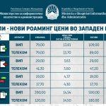 Објавени новите цени на роаминг-услугите