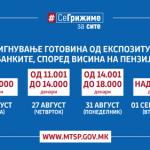 МТСП: Од денес почнува етапната исплата на августовските пензии