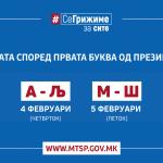 МТСП: Од утре почнува исплата на правата од социјалната, детската и од цивилната заштита