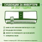 Објавен јавниот повик за субвенции за купување инвертер-клима
